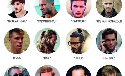tendencia de cabelo masculino 2016, corte masculino 2016, studio w, trends, alex cursino, moda masculina, moda sem censura, menswear, blogger, blogueiro de moda, master class,