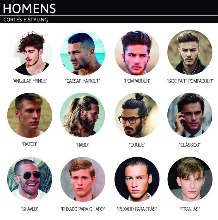 Cabelos masculinos do Alto Verão 2016 segundo Studio W