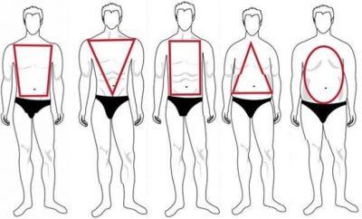 tipos de corpo, corpo oval, corpo quadrado, corpo triagulo, triangulo invertido, saber tipo de corpo, alex cursino, moda, beleza, moda sem censura, youtuber, 2