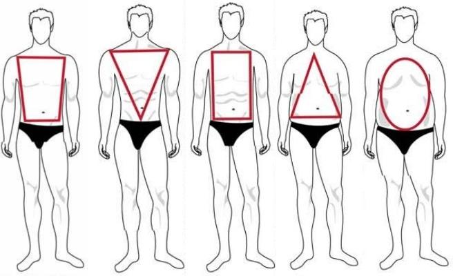 Como saber seu tipo de corpo